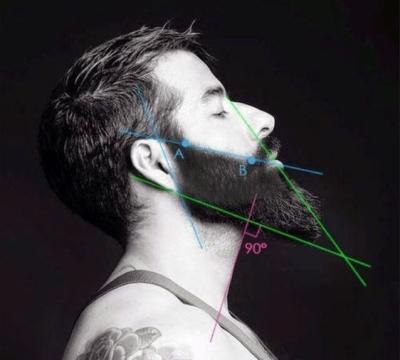 Il miglior stile di barba a seconda della forma del viso