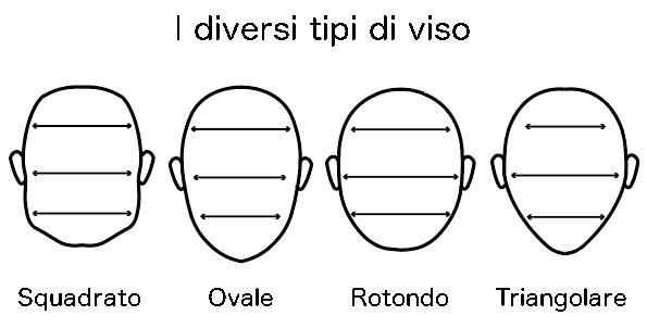 Le diverse forme di viso